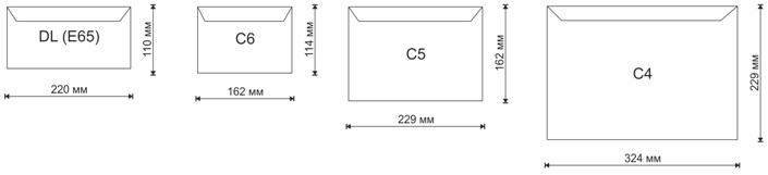 Размер конвертов для печати